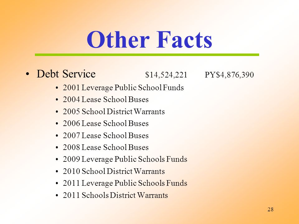 28 Other Facts Debt Service $14,524,221PY$4,876,390 2001 Leverage Public School Funds 2004 Lease School Buses 2005 School District Warrants 2006 Lease
