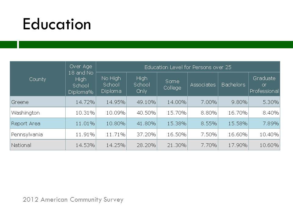 CAS in your community 4 Family Economic Success Locations
