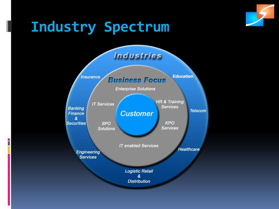 Industry Spectrum