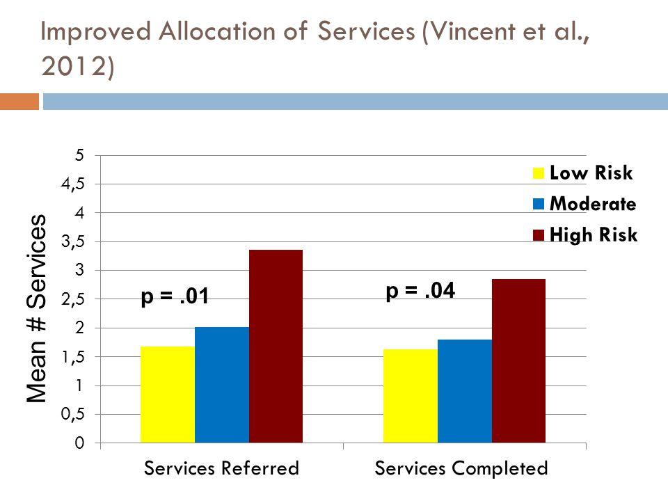 Improved Allocation of Services (Vincent et al., 2012) Mean # Services p =.01 p =.04