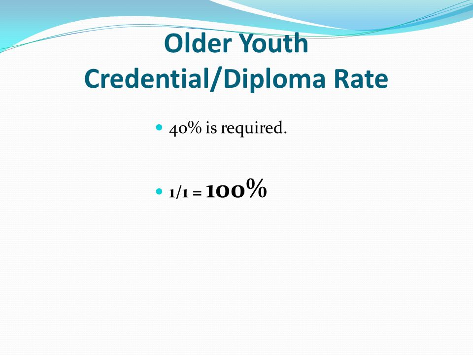 Older Youth Credential/Diploma Rate 40% is required. 1/1 = 100%