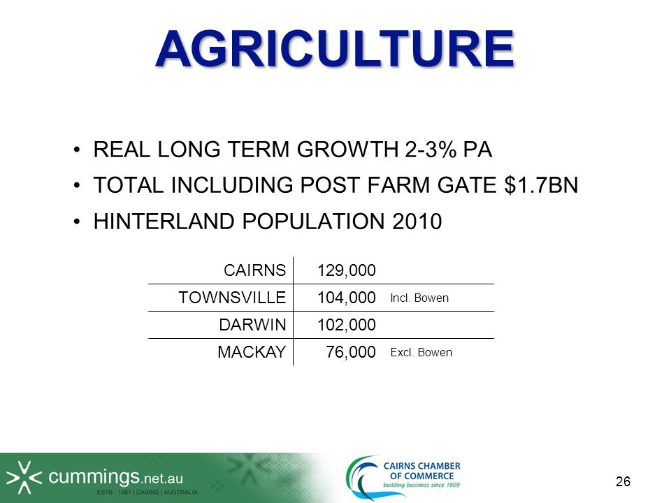 26 REAL LONG TERM GROWTH 2-3% PA TOTAL INCLUDING POST FARM GATE $1.7BN HINTERLAND POPULATION 2010 AGRICULTURE CAIRNS129,000 TOWNSVILLE104,000 Incl. Bo