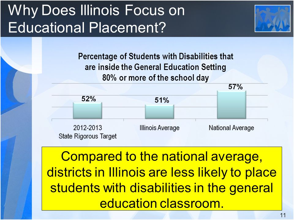Why Does Illinois Focus on Educational Placement.