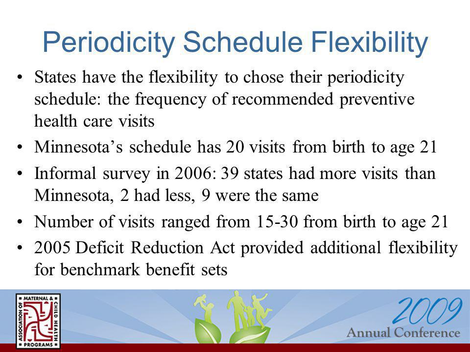 Periodicity Schedule Flexibility States have the flexibility to chose their periodicity schedule: the frequency of recommended preventive health care visits Minnesotas schedule has 20 visits from birth to age 21 Informal survey in 2006: 39 states had more visits than Minnesota, 2 had less, 9 were the same Number of visits ranged from 15-30 from birth to age 21 2005 Deficit Reduction Act provided additional flexibility for benchmark benefit sets