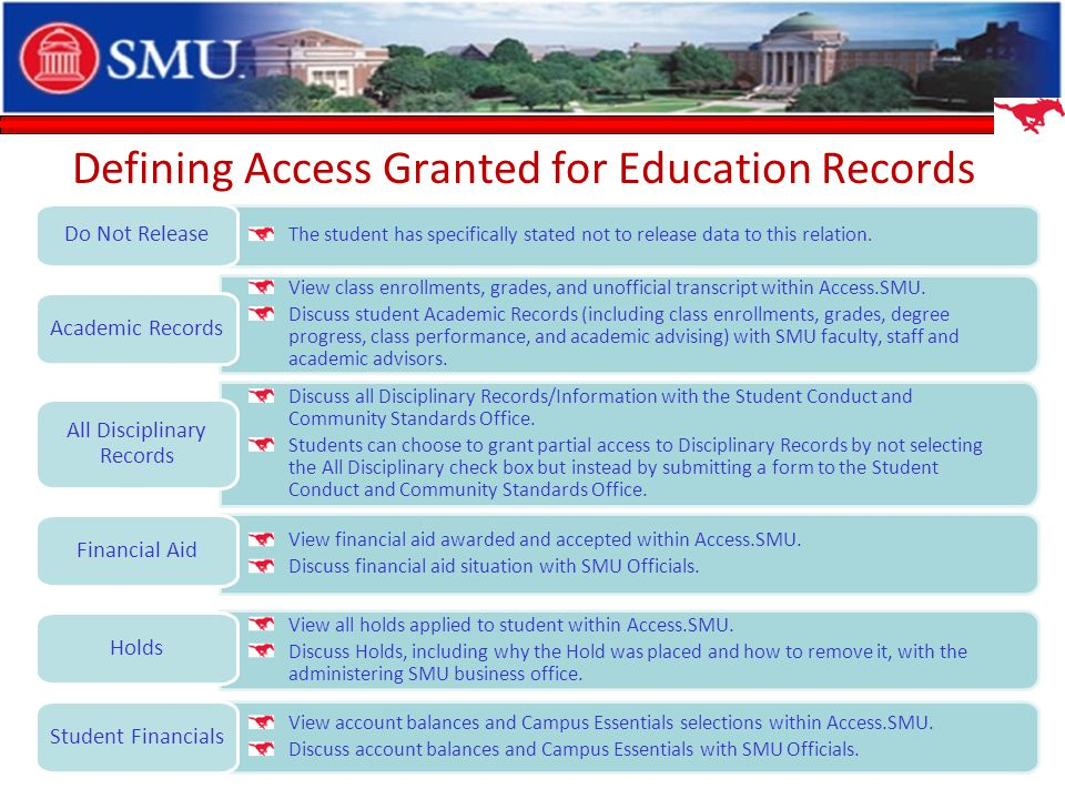 Defining Access Granted for Education Records View financial aid awarded and accepted within Access.SMU.