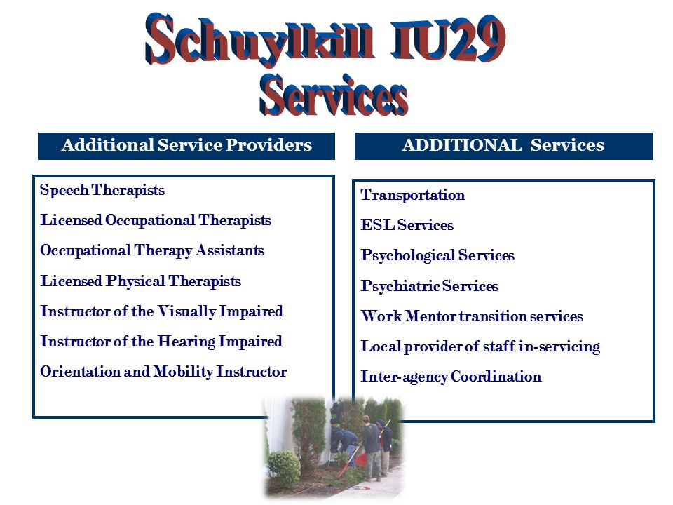Speech Therapists Licensed Occupational Therapists Occupational Therapy Assistants Licensed Physical Therapists Instructor of the Visually Impaired Instructor of the Hearing Impaired Orientation and Mobility Instructor Additional Service ProvidersADDITIONAL Services Transportation ESL Services Psychological Services Psychiatric Services Work Mentor transition services Local provider of staff in-servicing Inter-agency Coordination