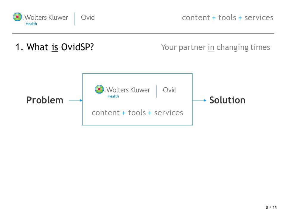content + tools + services 1. What is OvidSP.