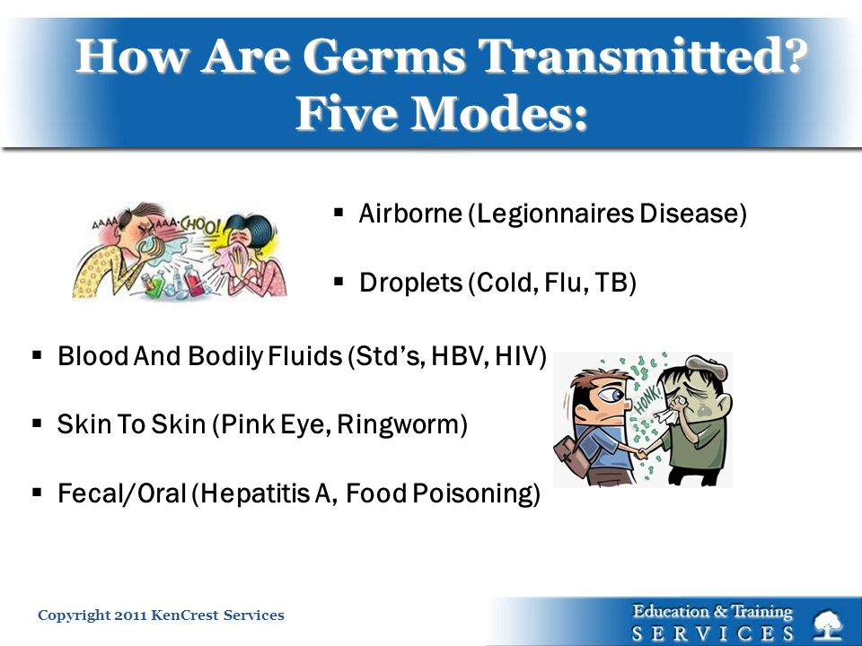 Copyright 2011 KenCrest Services How Are Germs Transmitted? Five Modes: Airborne (Legionnaires Disease) Droplets (Cold, Flu, TB) Blood And Bodily Flui