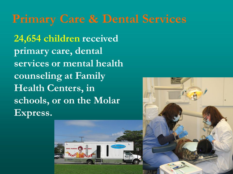 Primary Care & Dental Services 24,654 children received primary care, dental services or mental health counseling at Family Health Centers, in schools, or on the Molar Express.