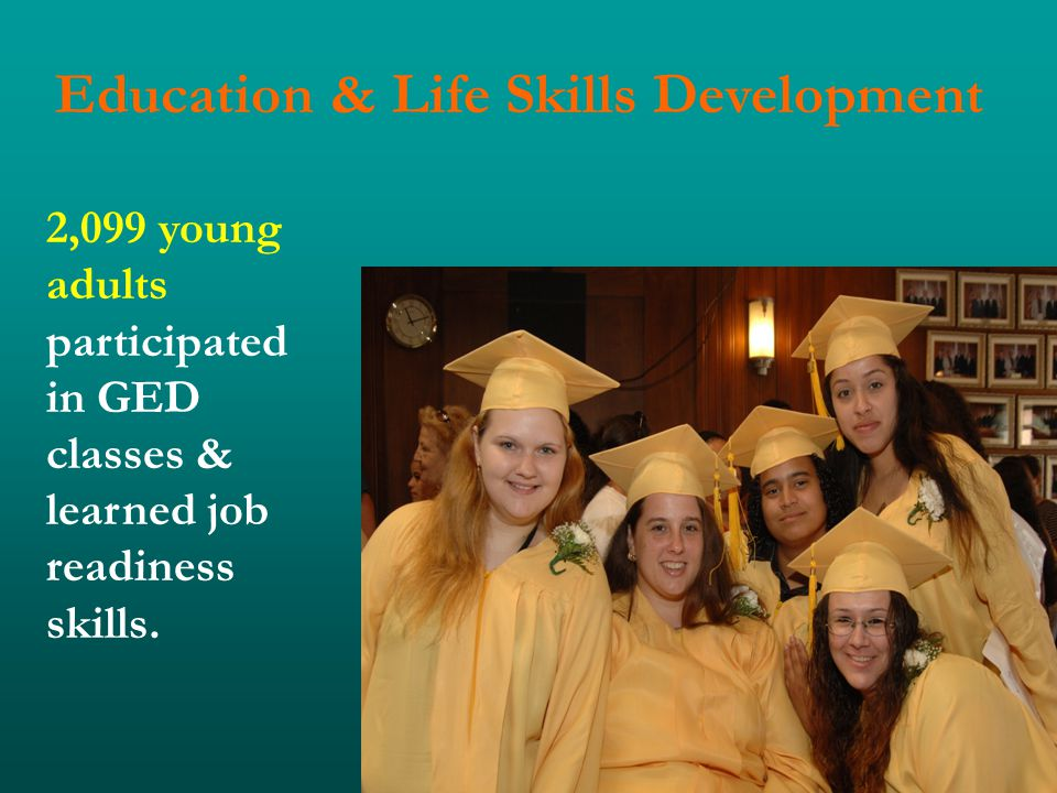 Education & Life Skills Development 2,099 young adults participated in GED classes & learned job readiness skills.