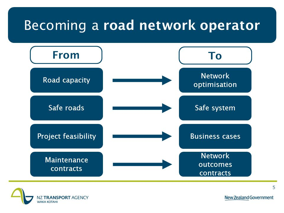 5 5 Becoming a road network operator From To Network optimisation Safe system Business cases Network outcomes contracts Road capacity Safe roads Project feasibility Maintenance contracts