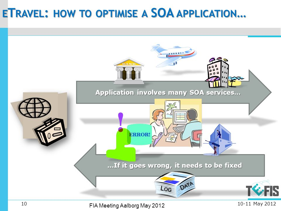 10 FIA Meeting Aalborg May 2012 Application involves many SOA services… …If it goes wrong, it needs to be fixed E T RAVEL : HOW TO OPTIMISE A SOA APPLICATION … May 2012