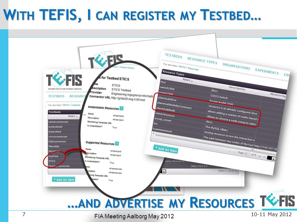 7 FIA Meeting Aalborg May 2012 W ITH TEFIS, I CAN REGISTER MY T ESTBED … May 2012 … AND ADVERTISE MY R ESOURCES