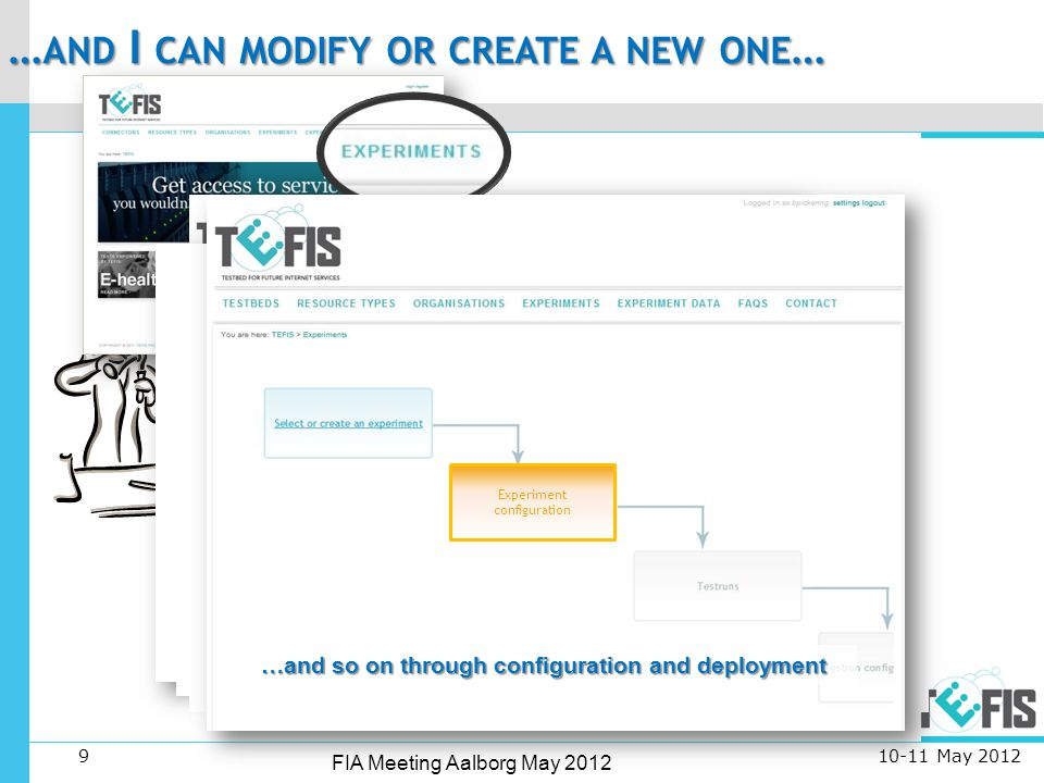 9 FIA Meeting Aalborg May 2012 … AND I CAN MODIFY OR CREATE A NEW ONE … May 2012 Select the experiment type Find a testbed to support it And find out what resource if offers Experiment configuration …and so on through configuration and deployment