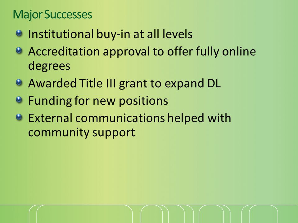 Major Successes Institutional buy-in at all levels Accreditation approval to offer fully online degrees Awarded Title III grant to expand DL Funding for new positions External communications helped with community support
