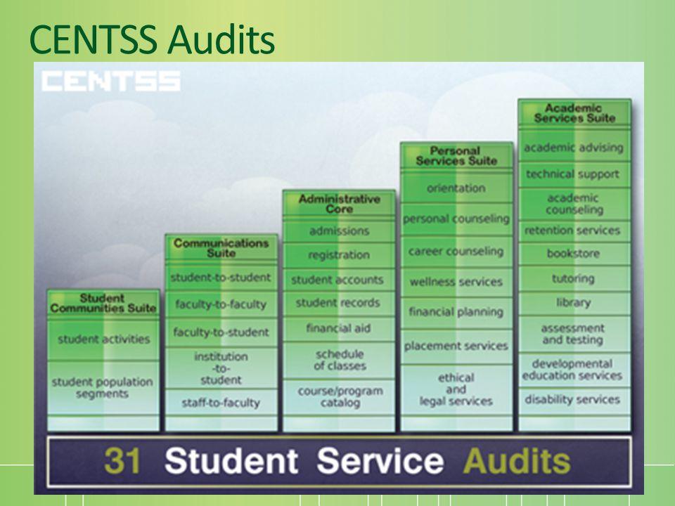 CENTSS Audits