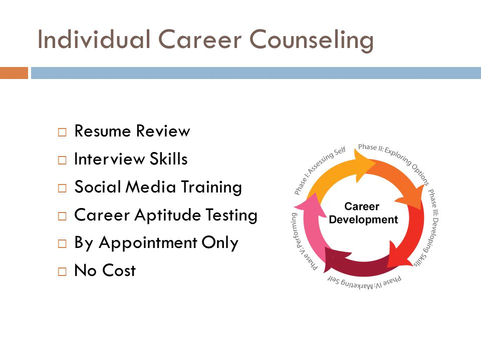 Individual Career Counseling Resume Review Interview Skills Social Media Training Career Aptitude Testing By Appointment Only No Cost