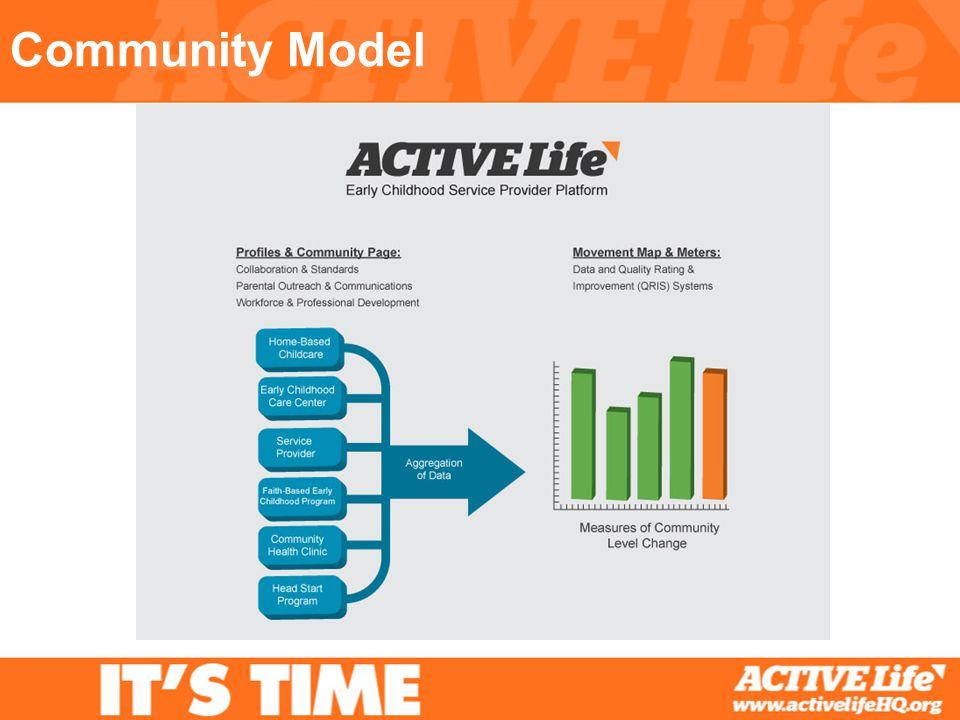 Community Model