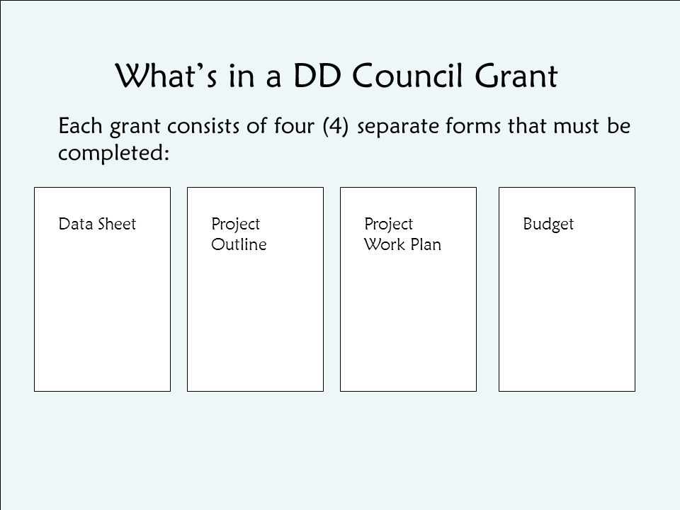 Whats in a DD Council Grant Each grant consists of four (4) separate forms that must be completed: Project Outline Project Work Plan Budget 85 Points 10 Points5 Points Data Sheet