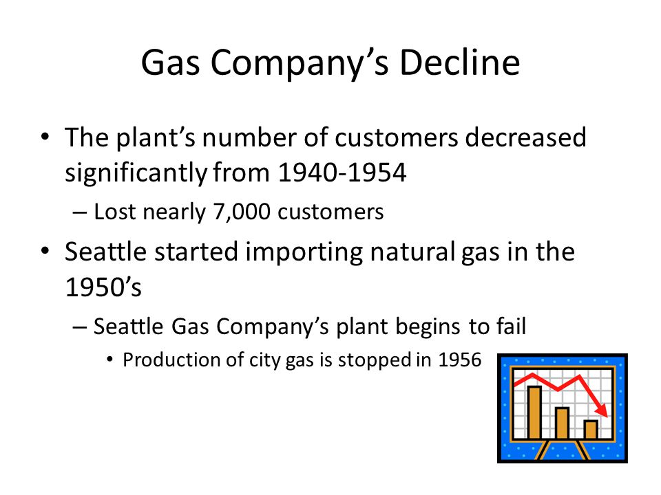 Gas Companys Decline The plants number of customers decreased significantly from – Lost nearly 7,000 customers Seattle started importing natural gas in the 1950s – Seattle Gas Companys plant begins to fail Production of city gas is stopped in 1956