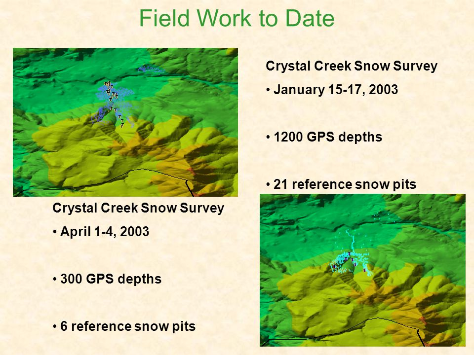 Crystal Creek Snow Survey April 1-4, 2003 300 GPS depths 6 reference snow pits Crystal Creek Snow Survey January 15-17, 2003 1200 GPS depths 21 reference snow pits