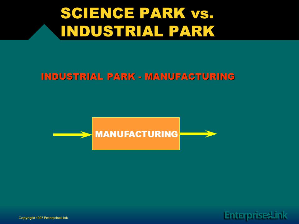 Copyright 1997 EnterpriseLink SCIENCE PARK vs.