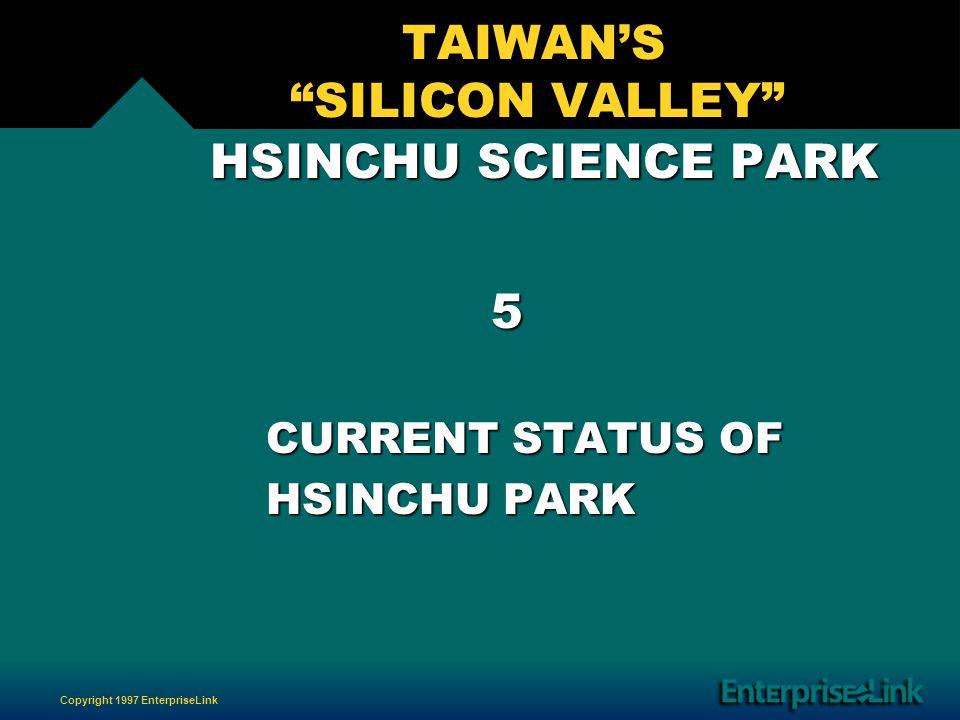 Copyright 1997 EnterpriseLink TAIWANS SILICON VALLEY HSINCHU SCIENCE PARK HSINCHU SCIENCE PARK 5 CURRENT STATUS OF CURRENT STATUS OF HSINCHU PARK HSINCHU PARK