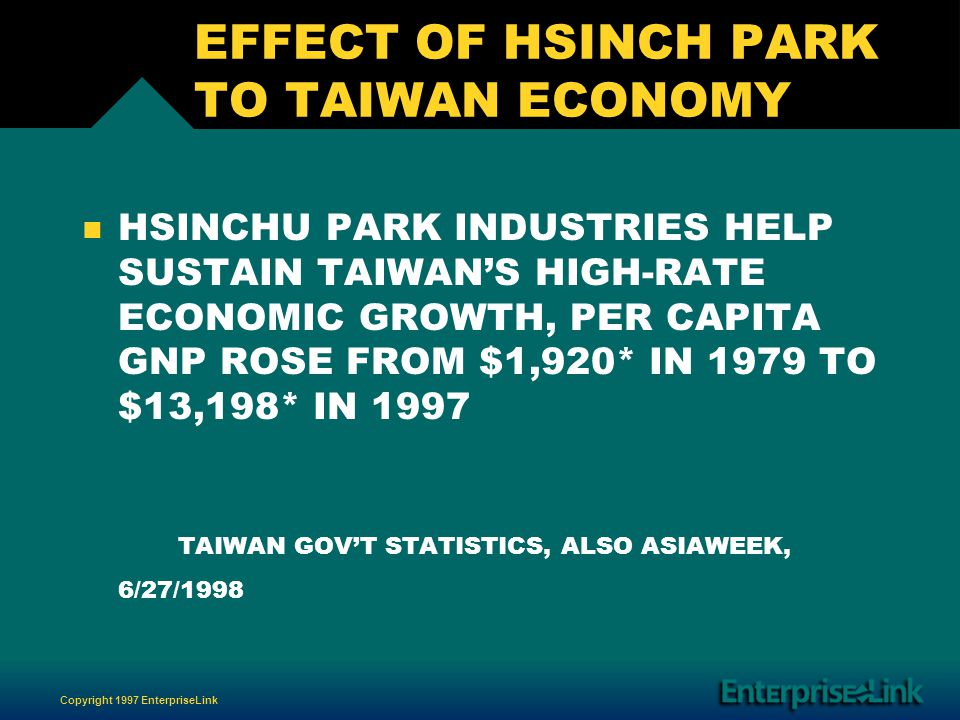 Copyright 1997 EnterpriseLink EFFECT OF HSINCH PARK TO TAIWAN ECONOMY n n HSINCHU PARK INDUSTRIES HELP SUSTAIN TAIWANS HIGH-RATE ECONOMIC GROWTH, PER CAPITA GNP ROSE FROM $1,920* IN 1979 TO $13,198* IN 1997 TAIWAN GOVT STATISTICS, ALSO ASIAWEEK, 6/27/1998