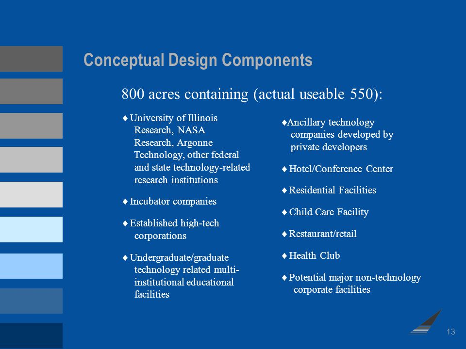 Conceptual Design Components 800 acres containing (actual useable 550): University of Illinois Research, NASA Research, Argonne Technology, other federal and state technology-related research institutions Incubator companies Established high-tech corporations Undergraduate/graduate technology related multi- institutional educational facilities Ancillary technology companies developed by private developers Hotel/Conference Center Residential Facilities Child Care Facility Restaurant/retail Health Club Potential major non-technology corporate facilities 13