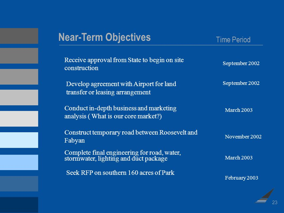 Near-Term Objectives Receive approval from State to begin on site construction Develop agreement with Airport for land transfer or leasing arrangement Conduct in-depth business and marketing analysis ( What is our core market ) Construct temporary road between Roosevelt and Fabyan Complete final engineering for road, water, stormwater, lighting and duct package Seek RFP on southern 160 acres of Park Time Period March 2003 November 2002 March 2003 February September 2002