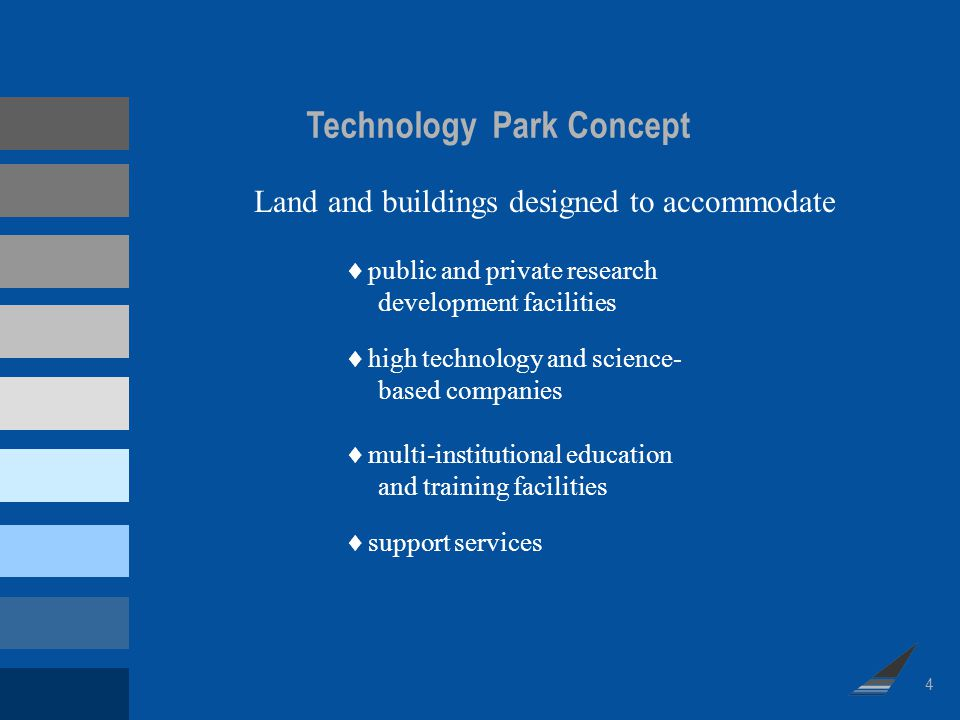 Land and buildings designed to accommodate public and private research development facilities high technology and science- based companies multi-institutional education and training facilities support services Technology Park Concept 4