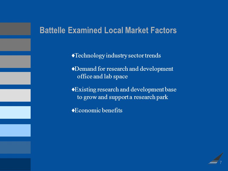 Battelle Examined Local Market Factors Technology industry sector trends Demand for research and development office and lab space Existing research an