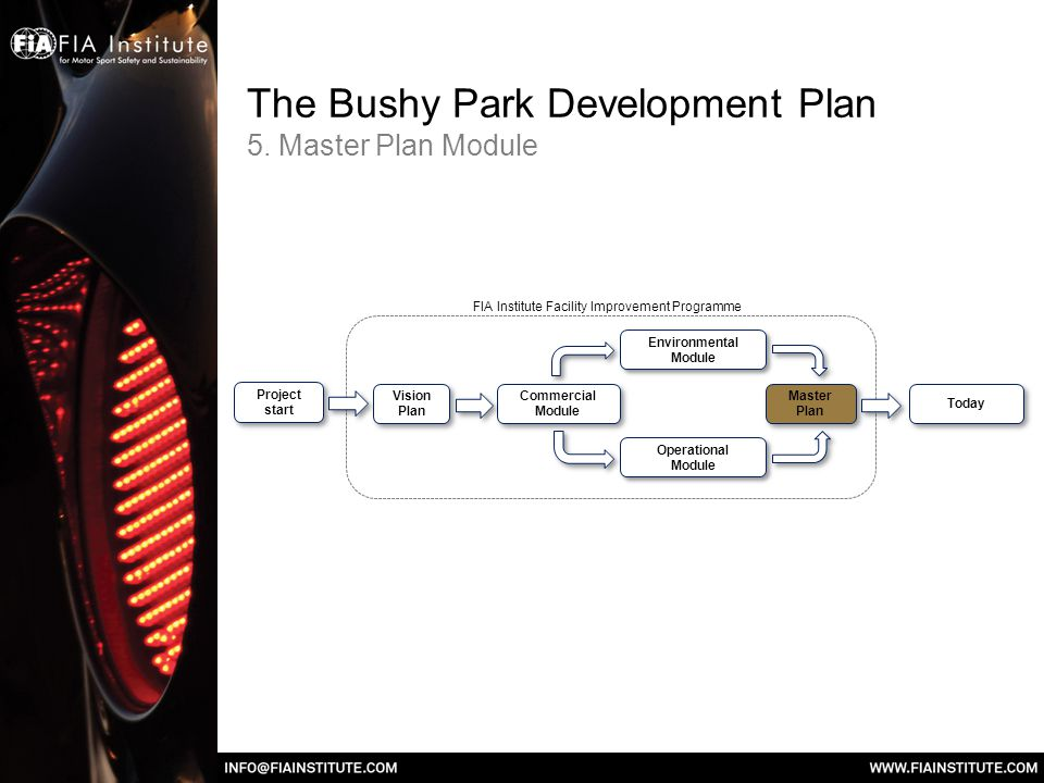 The Bushy Park Development Plan 5.