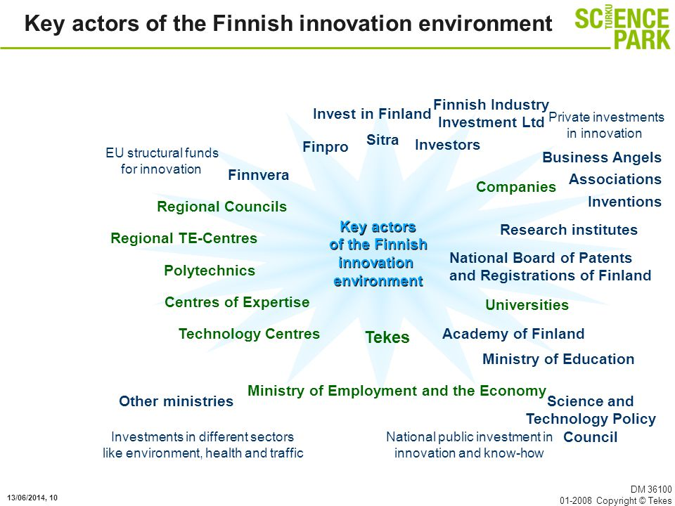 13/06/2014, 10 Tekes Sitra Key actors of the Finnish innovation environment Finnish Industry Investment Ltd Business Angels Investors Companies Research institutes Universities Academy of Finland Science and Technology Policy Council Ministry of Education Associations Inventions Private investments in innovation Technology Centres Centres of Expertise Polytechnics Regional TE-Centres Regional Councils Finnvera Finpro EU structural funds for innovation Ministry of Employment and the Economy Other ministries Investments in different sectors like environment, health and traffic National public investment in innovation and know-how DM 36100 01-2008 Copyright © Tekes Key actors of the Finnish innovation environment Invest in Finland National Board of Patents and Registrations of Finland