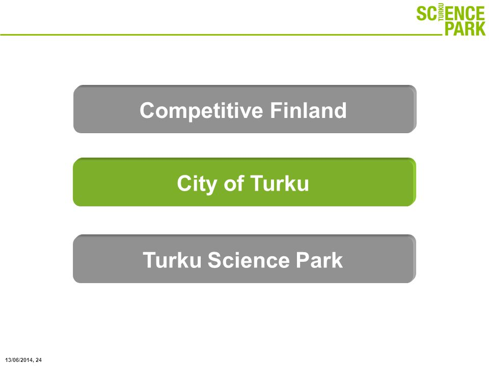 13/06/2014, 24 City of Turku Turku Science Park Competitive Finland