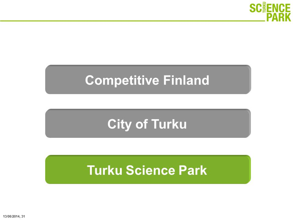 13/06/2014, 31 City of Turku Turku Science Park Competitive Finland