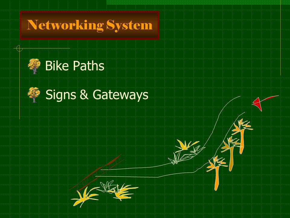Networking System Bike Paths Signs & Gateways