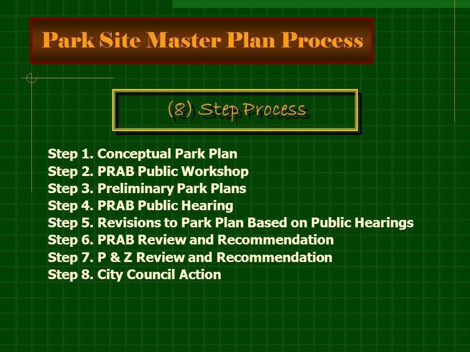 Park Site Master Plan Process Step 1. Conceptual Park Plan Step 2.