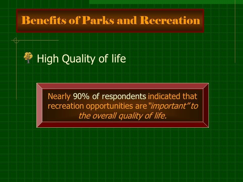 Benefits of Parks and Recreation High Quality of life Nearly 90% of respondents indicated that recreation opportunities areimportant to the overall quality of life.
