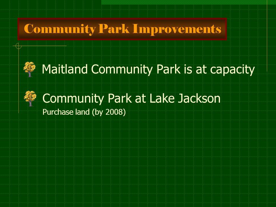Community Park Improvements Maitland Community Park is at capacity Community Park at Lake Jackson Purchase land (by 2008)