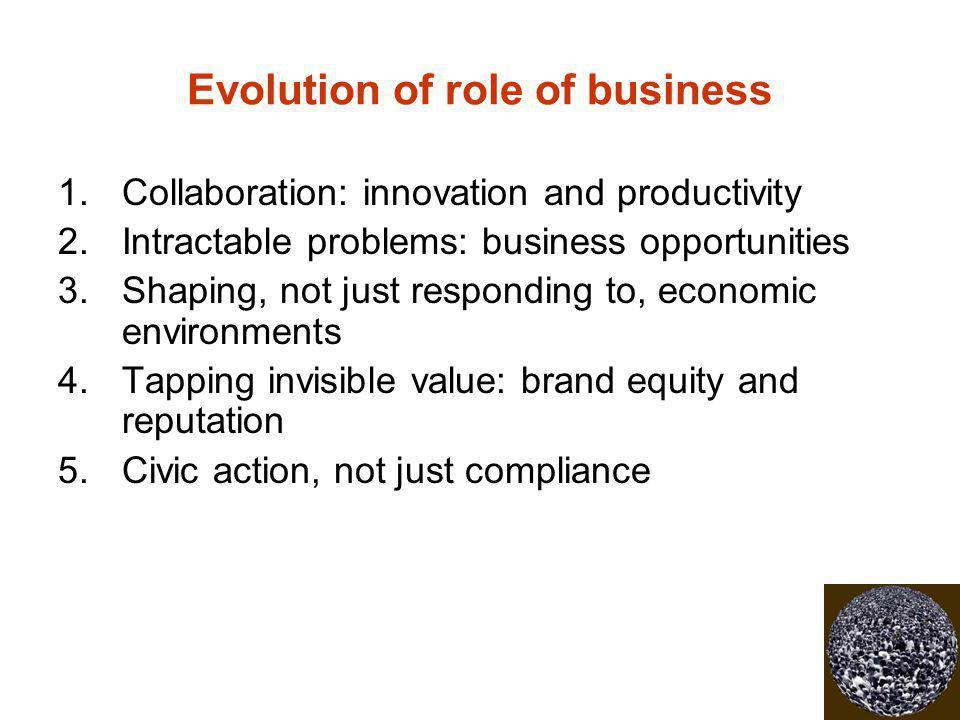Evolution of role of business 1.Collaboration: innovation and productivity 2.Intractable problems: business opportunities 3.Shaping, not just respondi