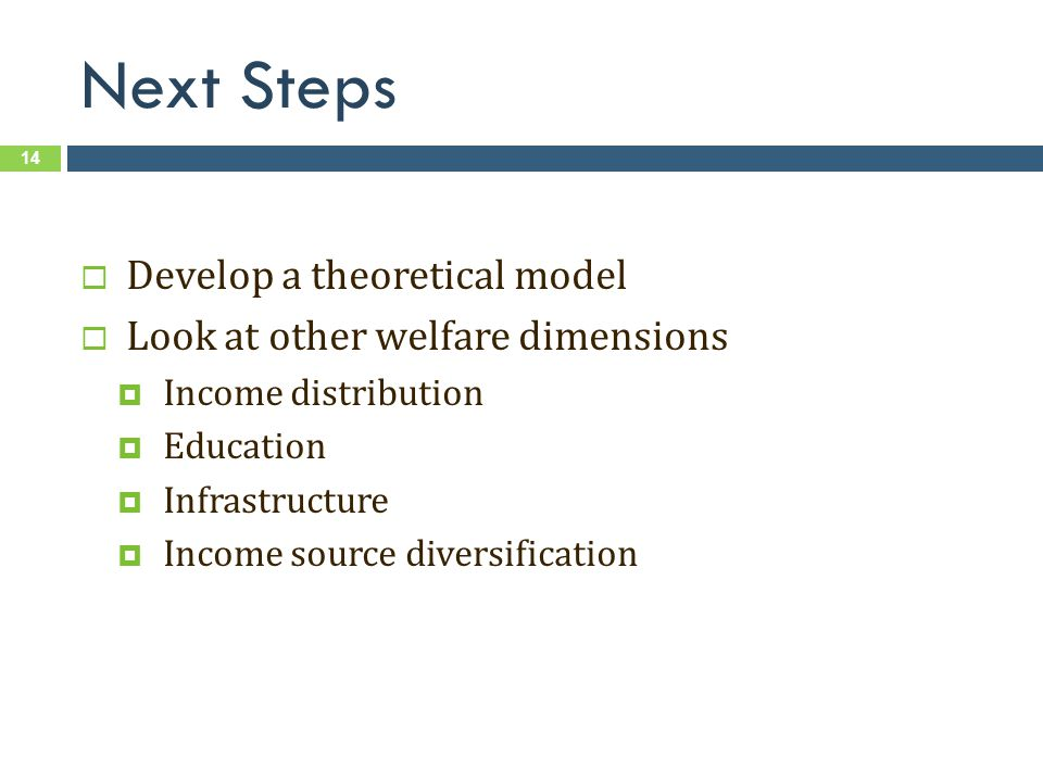 Next Steps Develop a theoretical model Look at other welfare dimensions Income distribution Education Infrastructure Income source diversification 14