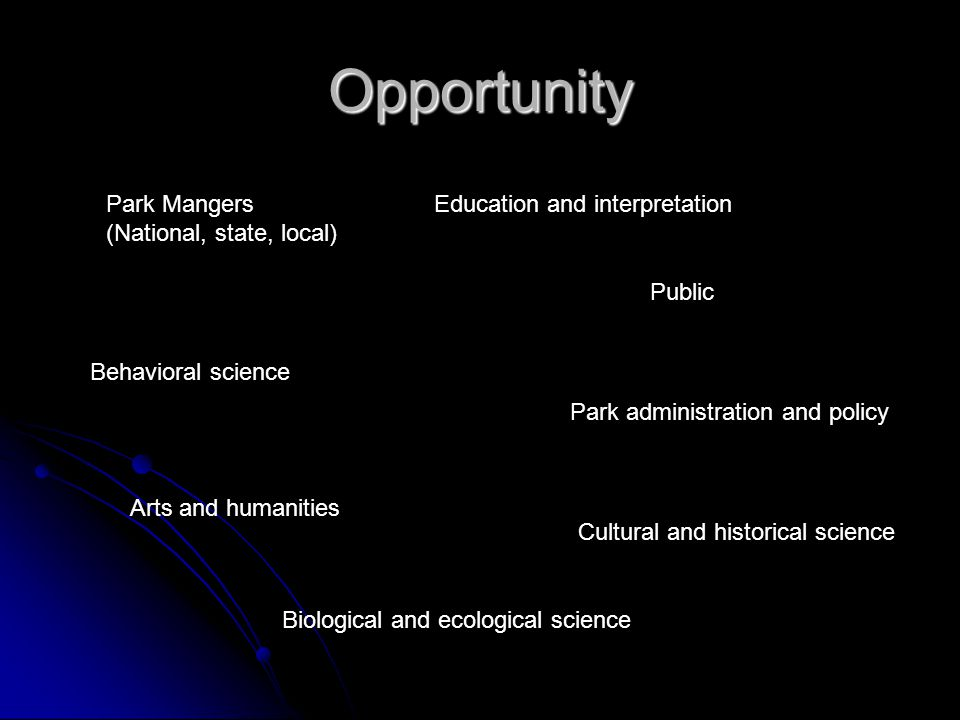 Opportunity Park Mangers (National, state, local) Biological and ecological science Behavioral science Park administration and policy Education and interpretation Public Cultural and historical science Arts and humanities