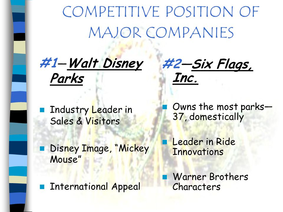 #1 Walt Disney Parks Industry Leader in Sales & Visitors Disney Image, Mickey Mouse International Appeal #2Six Flags, Inc. Owns the most parks 37, dom