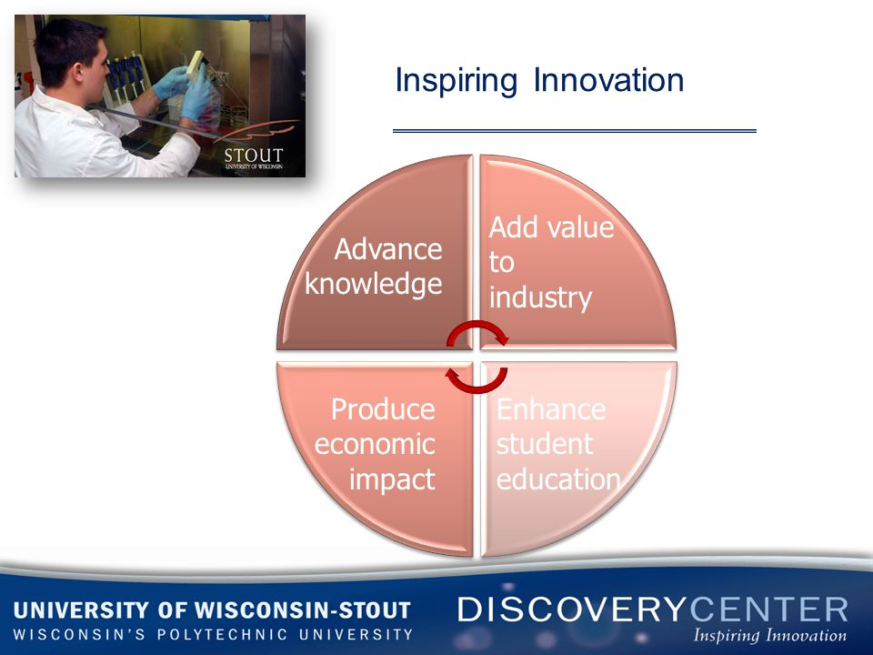 Inspiring Innovation Advance knowledge Enhance student education Produce economic impact Add value to industry