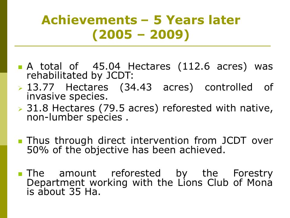 Achievements – 5 Years later (2005 – 2009) A total of 45.04 Hectares (112.6 acres) was rehabilitated by JCDT: 13.77 Hectares (34.43 acres) controlled