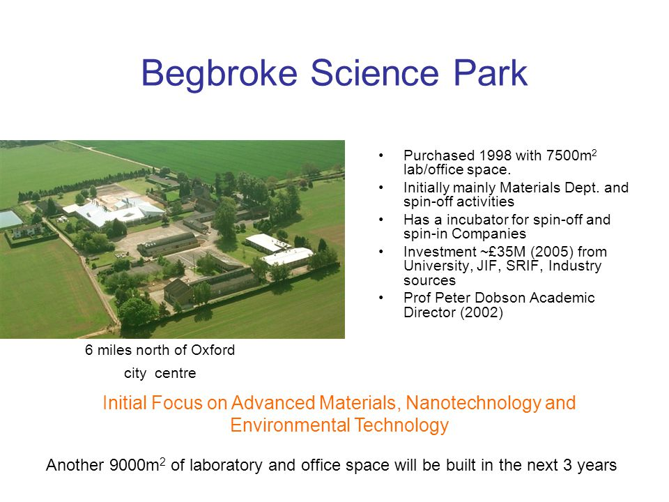 Begbroke Science Park Purchased 1998 with 7500m 2 lab/office space.