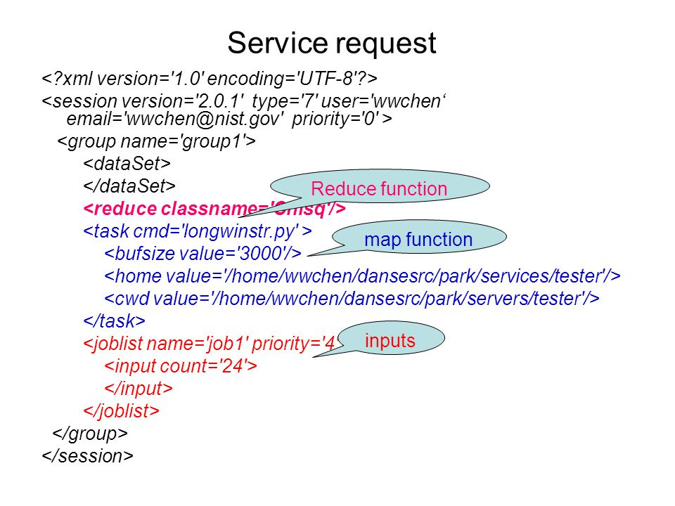 Service request Reduce function map function inputs