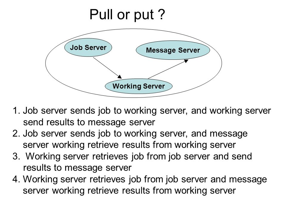 Pull or put . Working Server Job Server Message Server 1.