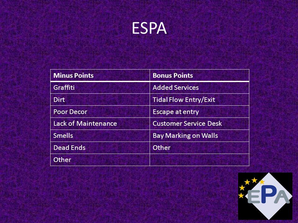 ESPA Minus PointsBonus Points GraffitiAdded Services DirtTidal Flow Entry/Exit Poor DecorEscape at entry Lack of MaintenanceCustomer Service Desk SmellsBay Marking on Walls Dead EndsOther